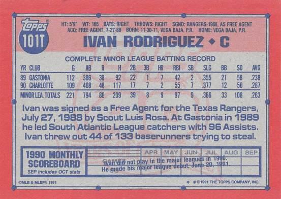 Ivan Rodriguez Rookie Card