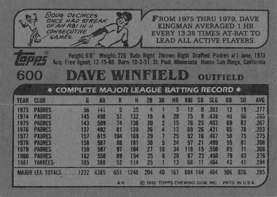 Dave Winfield 1982 Topps