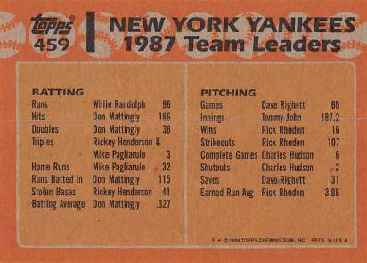 1988 Topps Yankees Team Leaders