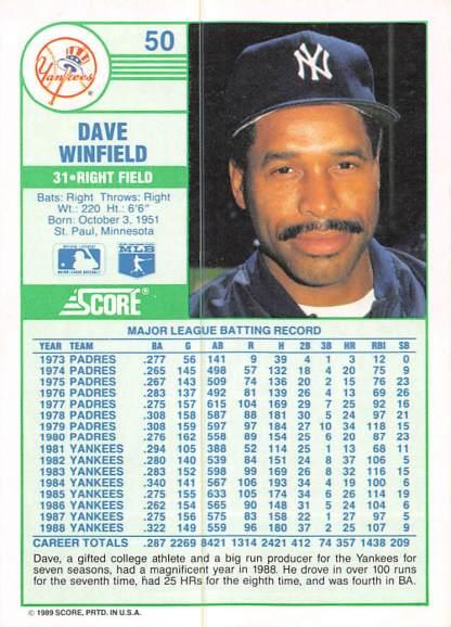 Dave Winfield 1989 Score